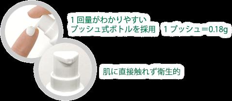 1回量がわかりやすいプッシュ式ボトルを採用 1プッシュ=0.18g 直接、肌に触れないので衛生的