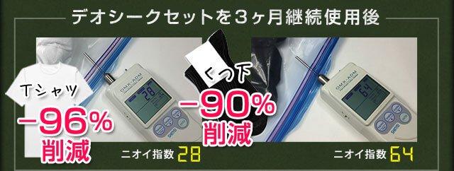 デオシークセットを3ヶ月継続使用後 Tシャツ -96%削減 くつ下 -90%削減