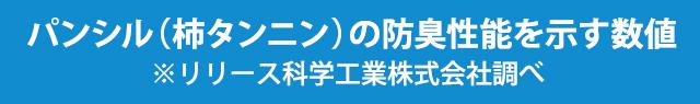 パンシル(柿タンニン)の抑臭性能を示す数値 ※リリース化学工業株式会社調べ