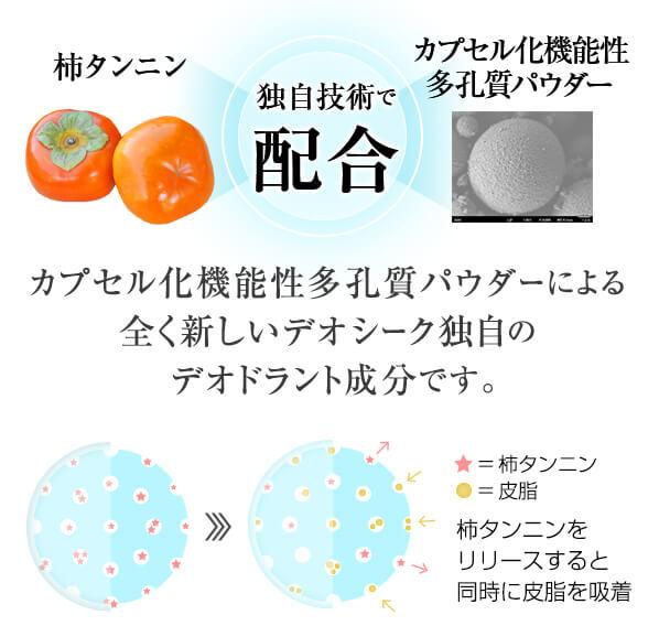 カプセル化機能性多孔質パウダーによる全く新しいデオシーク独自のデオドラント成分です。